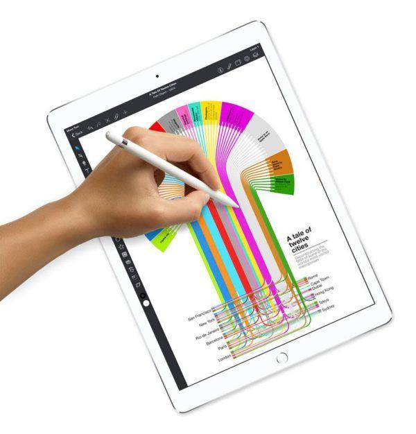 ipad pro 2017 promotion 600x626 - iPad Pro (2017) - Full Tablet Information