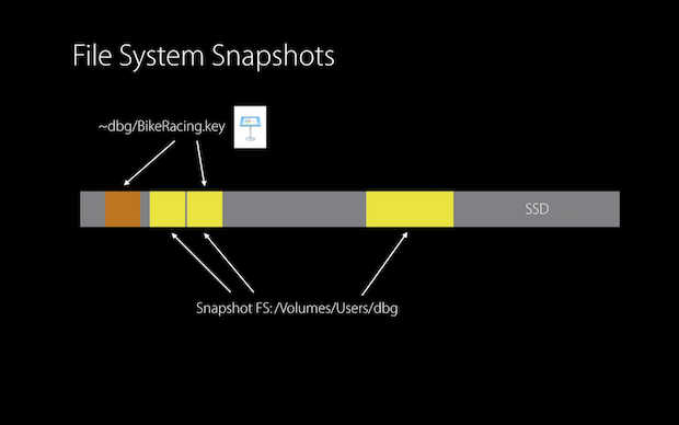file system snapshots