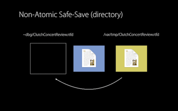 apfs 06 no atomic safe - APFS (Apple File System) Key Features