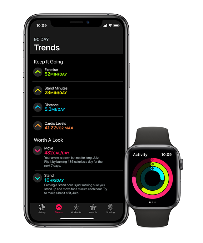 watchos 6 health - watchOS 6 - New Ways to Stay Connected