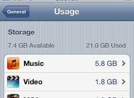iPhone's Real Storage Space