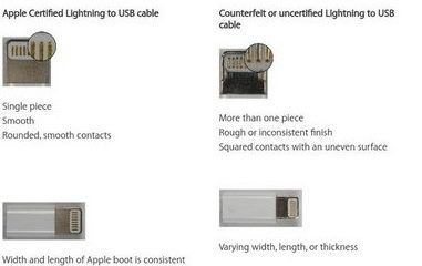 Apple Sues Mobile Star LLC for Counterfeit Chargers and Cables
