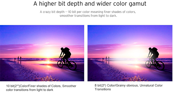 hdr10 - UHD, OLED, HDR in TV - Meaning for Common Person