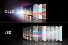UHD, OLED, HDR: What Do All These Abbreviations Stand for in TV