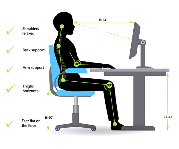 correct sitting posture - How to Reduce Strain to the Eyes - Useful Tips