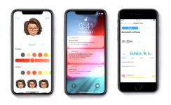 iOS 12 – Its Features and Secrets of the Operating System