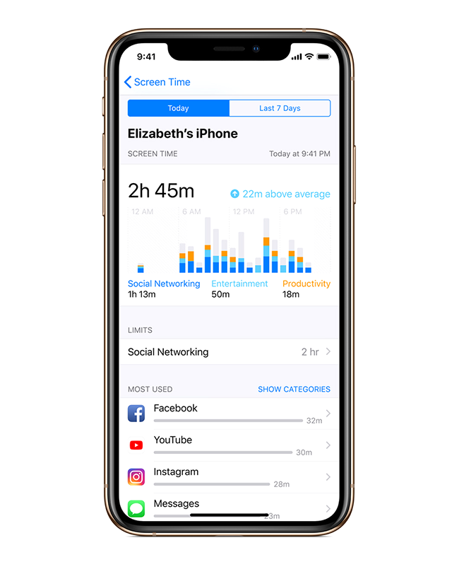 Activity Reports show time spent in apps, usage across categories of apps, how often a person picks up their iOS device and more tools to help manage screen time