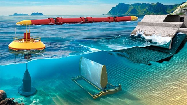 Thermal energy from oceans is a great source of renewable energy
