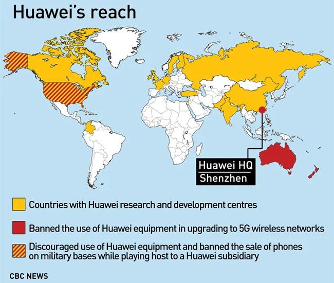 Huawei's reach.