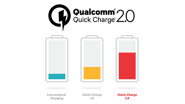 fast charging standards qualcomm quick charge 1 2 - Everything About the Standards of Fast Charging
