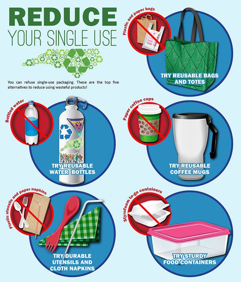 Become a better global citizen: reduce your single use.