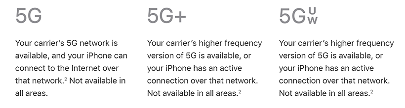 is the 5g on the latest iphones too good to be true for now icons - Is the 5G on the Latest iPhones Too Good to Be True for Now?