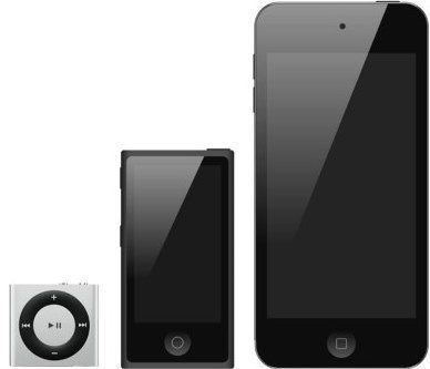Sell iPod Online